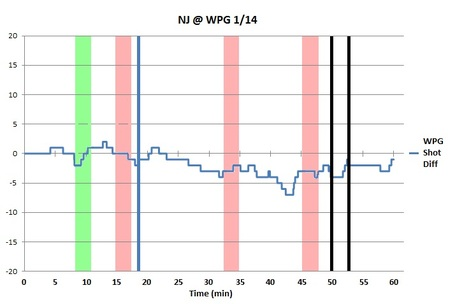 Bw_chart_wpg_njd_1-14-12_medium