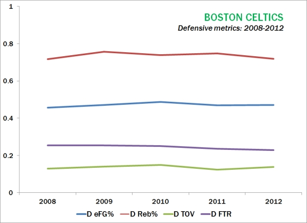 Celtics-defense_medium