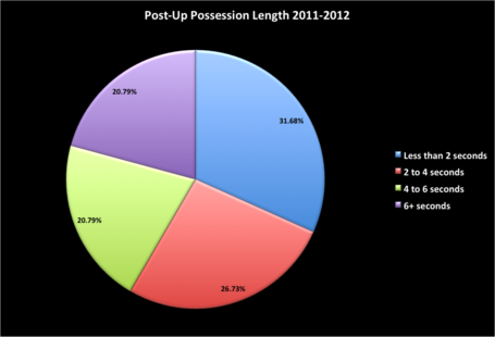 Possessionlength20112012_medium