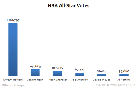 Nba_all-star_voting_medium