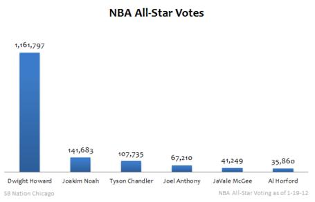 Nba_all-star_voting_medium