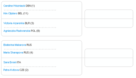 Womensaussiebracket2_medium