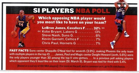 Nba_players_poll_-_03