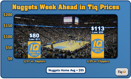 Nuggetsweekahead_jan_27_and_29__1__medium