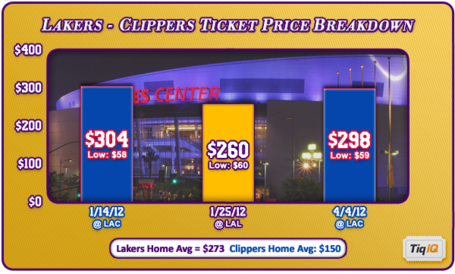 Lakers-clippersoverview_medium