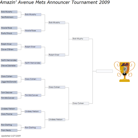 Aa_announcer_bracket_r3b_medium