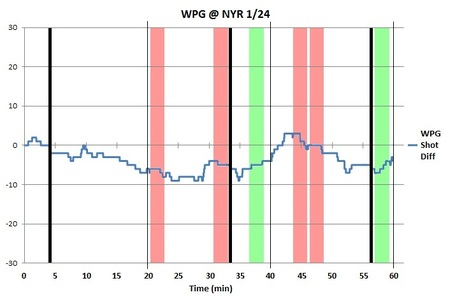 Bw_chart_wpg_nyr_1-24-12_medium