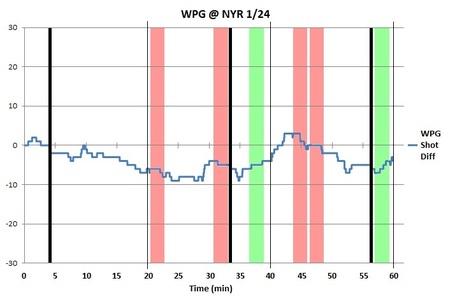 Bw_chart_wpg_nyr_1-24-12_medium