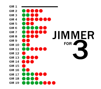 Jimmer3-tz_medium