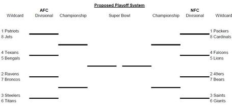 Proposed_playoffs_medium