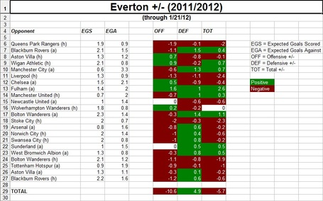 Everton__-_medium