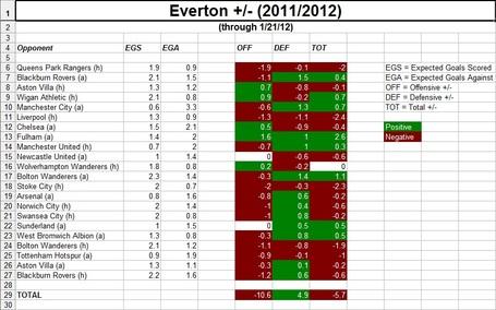 Everton__-_medium