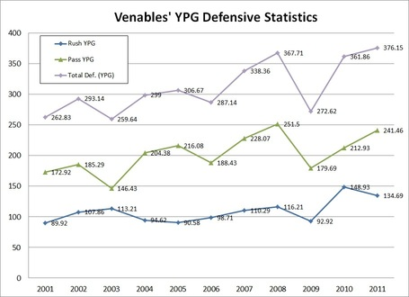 Ypg_statistics_medium