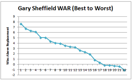 Sheffwarbestworst-edit_medium