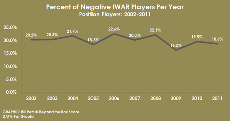 Negative_war_per_year_medium