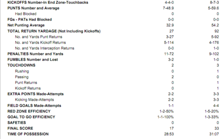 Final_stats_2_medium