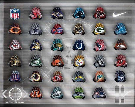 Receiver Gloves Nfl Receiver Gloves Nike