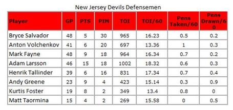 Devils_defensemen_pim_medium