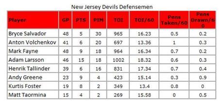 Devils_defensemen_pim_medium