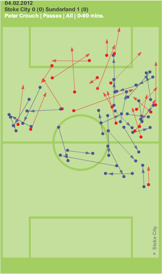 Peter_crouch_passing_medium