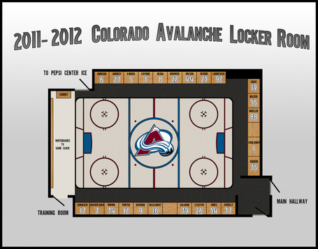 2011-2012_colorado_avalanche_locker_room_medium