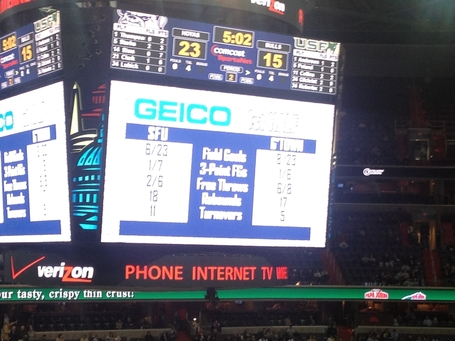 Scoreboard_fail_medium
