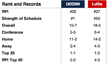 Uconn_ul_stat2_medium