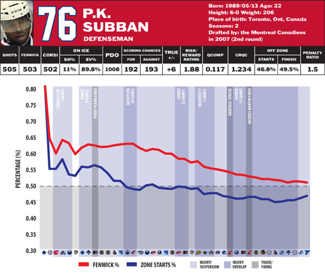 Subban_2_medium