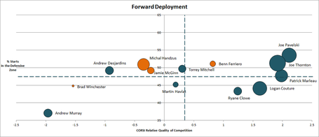 F_deployment_medium