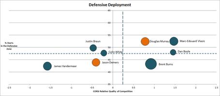 D_deployment_medium