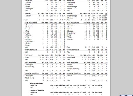 Final_stats_1_medium