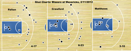 Blazers-mavs-shot-chart2_medium
