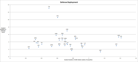 Defense_lw_deployment_medium