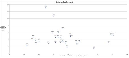Defense_lw_deployment_medium