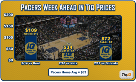 Pacersweekahead__1__medium