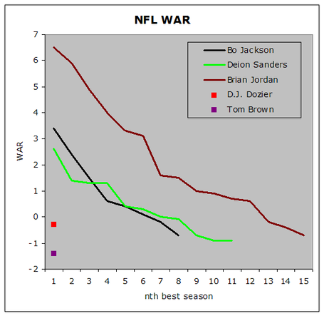 Nflwar_medium