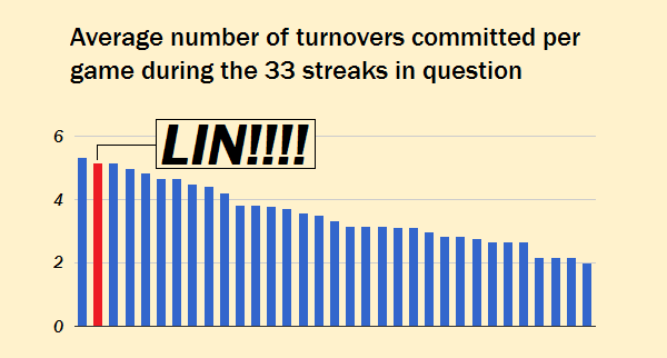 Turnovers_medium