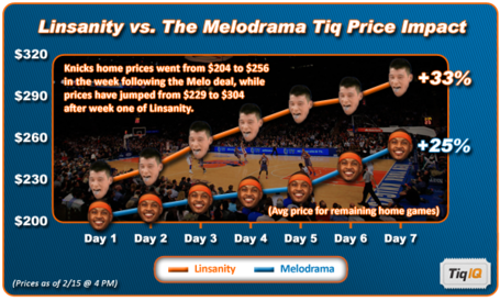 Knickslinsanity_melodrama_medium