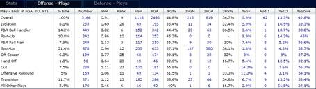 Suns-11-12-offense_medium