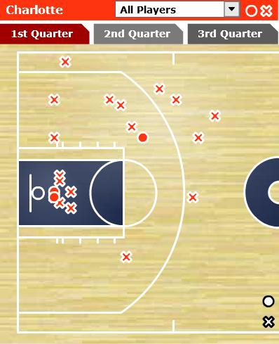 Bobcats1qpacers_medium