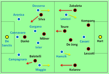 Napoli_vs_man_city_lineups_medium