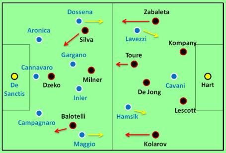 Napoli_vs_man_city_lineups_medium