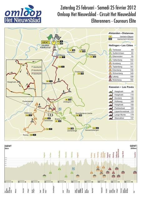 Omloop2012-map-profile_medium