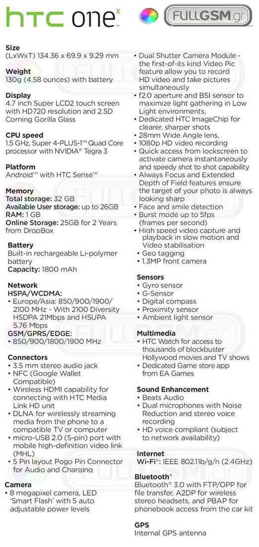 Htc_one_x_leaked_specs