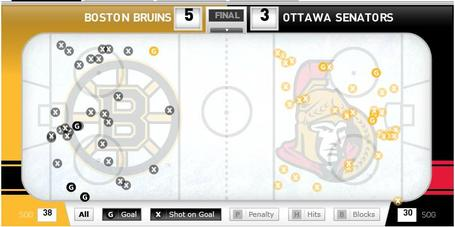 Sens-bruins_medium