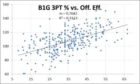 B1g_3_point___vs_off_eff_medium