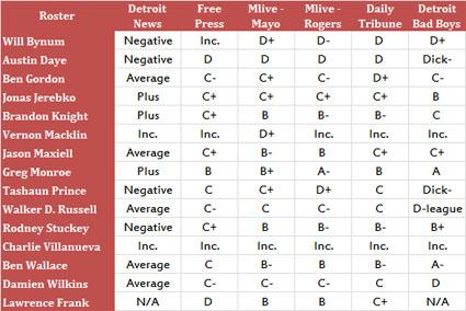 Pistons_grades2_medium