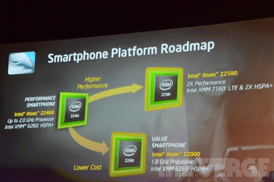 Intel_roadmap_560