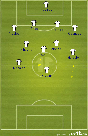 Rayo-coentrao-marcelo_medium