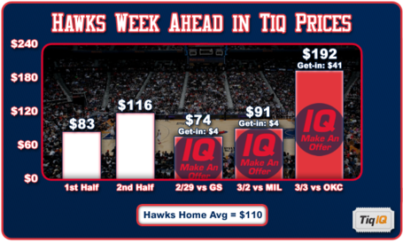 Hawksweekahead_halves_medium